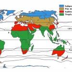 schéma podnebných pásů