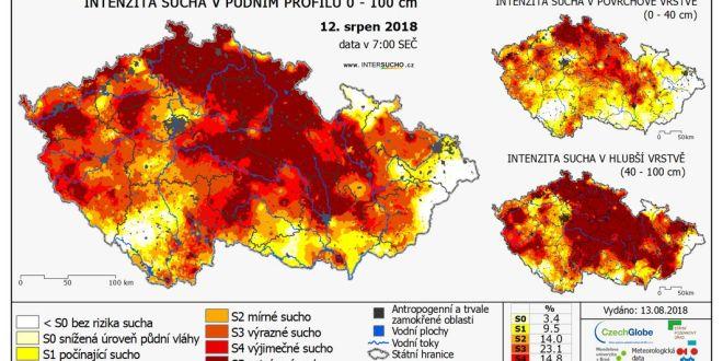 Sucho 2018 – z podkladů pro vládu